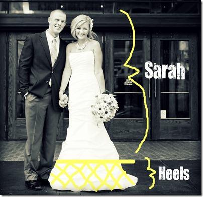 prep - heels help