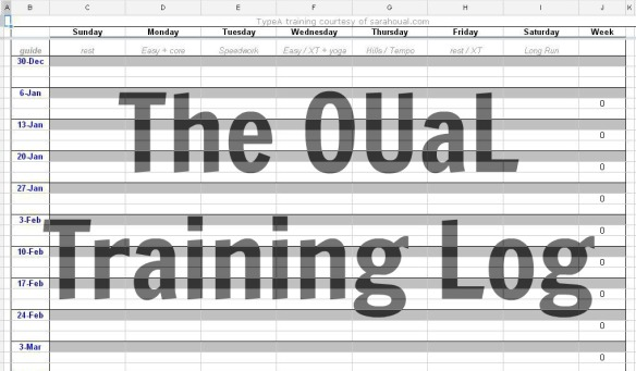 OUaL Training Log