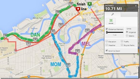 cleveland spectator run route